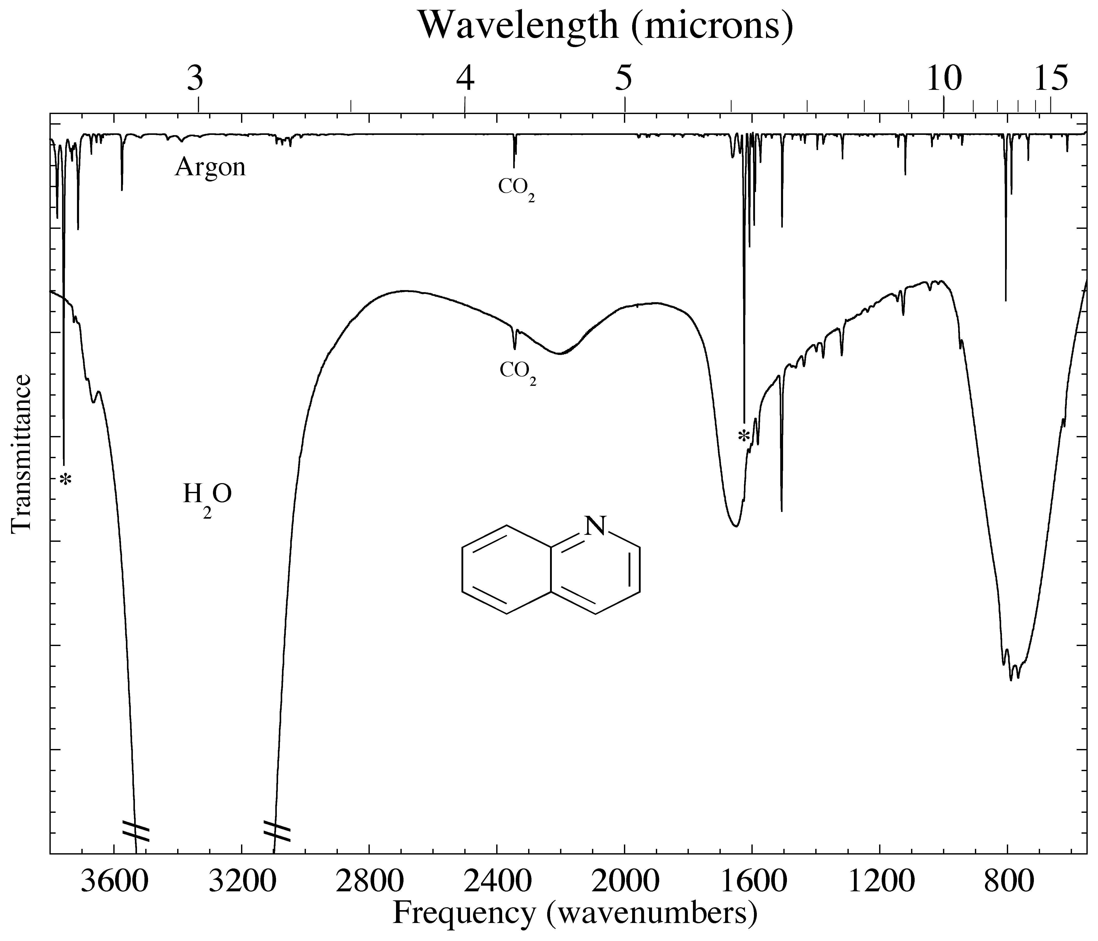 N Methylcyclohexylamine Ir The Astrophysics &...