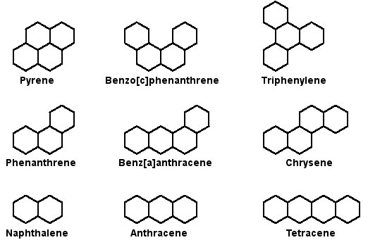 Polycyclic Aromatic Hydrocarbons